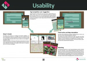 Usability-Poster